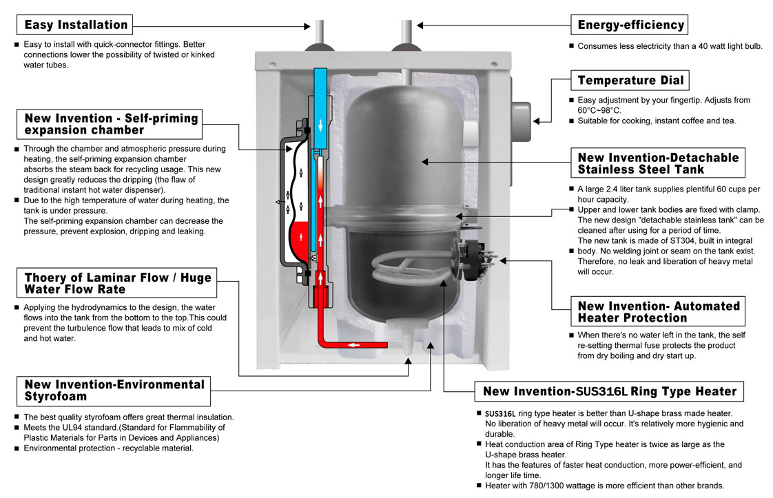 Instant Hot Water Dispenser Diana Manufacturer